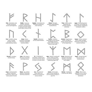 rune significati