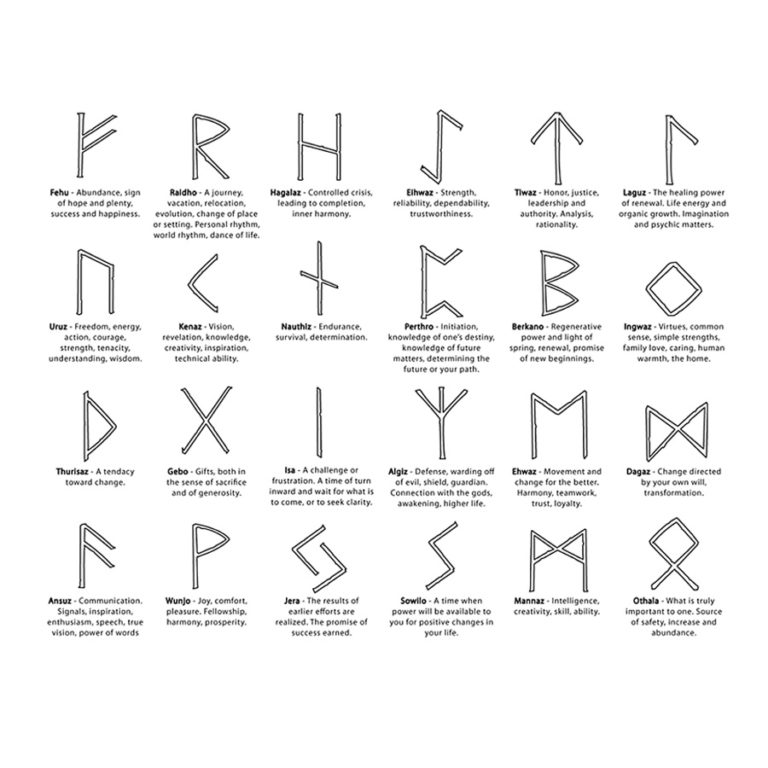 runes meaning